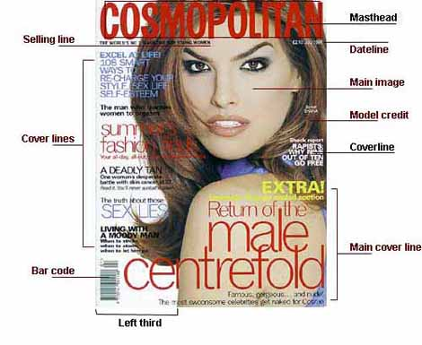 magazine front cover design Shania model